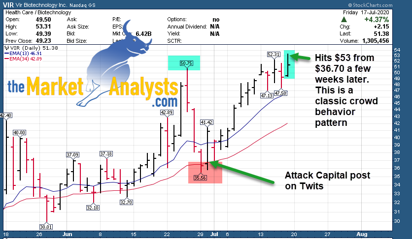 Stock Reversals Weekly State Of The Markets And Swing Trading Ideas Report